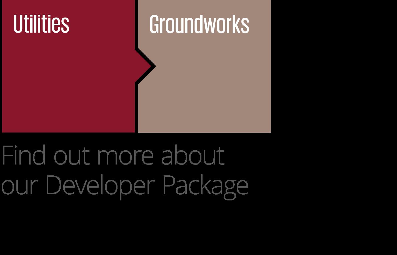 doocey, developer, package
